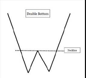Диаграмма 5. Модель «двойное основание».