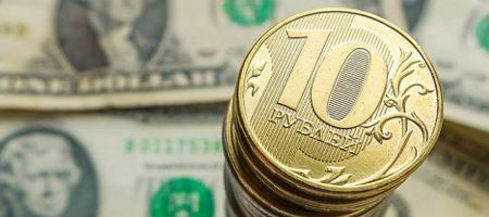 Курс USD NOK на Форекс рынке