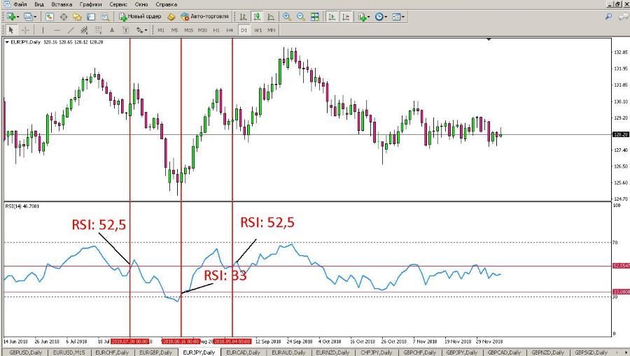 Analisa forex today trade and investment with australia are you being served again