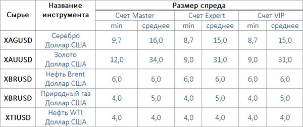 Новости форекс в украине февраля объем сделки forex